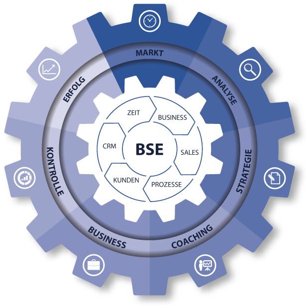 BePraCon-Business Sales Engine (BSE)